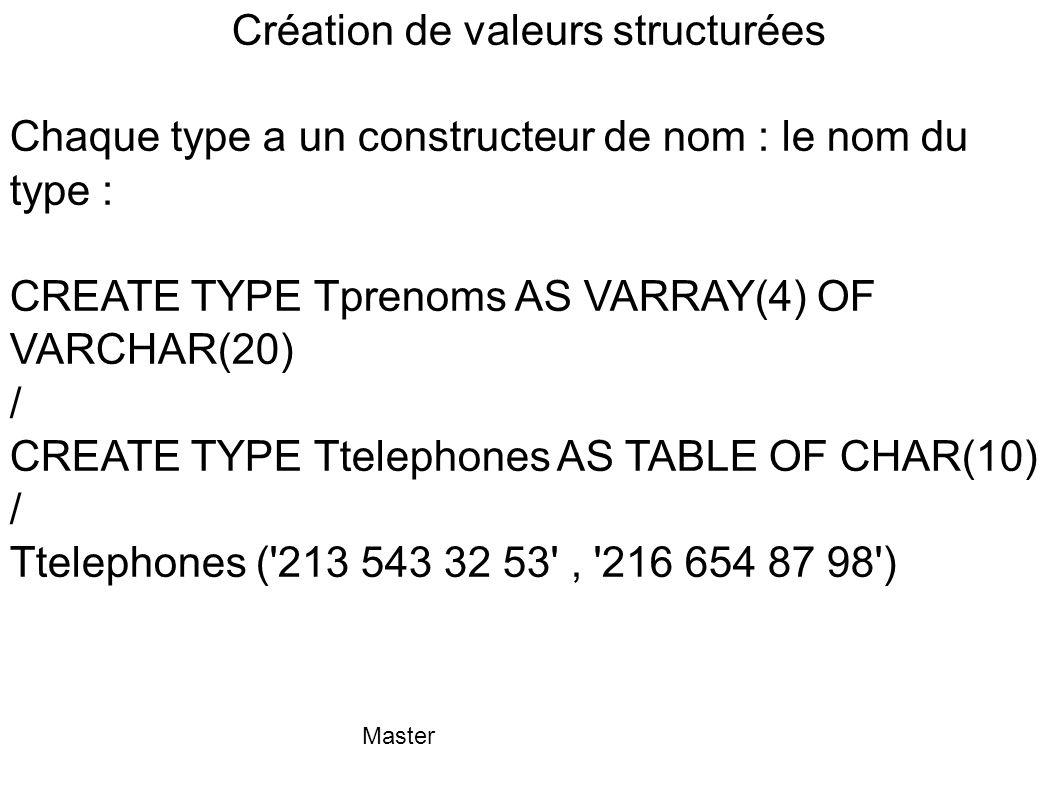 Master Création de valeurs structurées Chaque type a un constructeur de nom : le nom du type : CREATE TYPE Tprenoms AS VARRAY(4) OF VARCHAR(20) / CREA