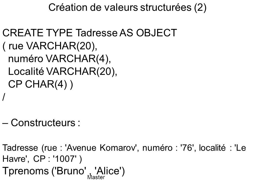 Master Création de valeurs structurées (2) CREATE TYPE Tadresse AS OBJECT ( rue VARCHAR(20), numéro VARCHAR(4), Localité VARCHAR(20), CP CHAR(4) ) / –