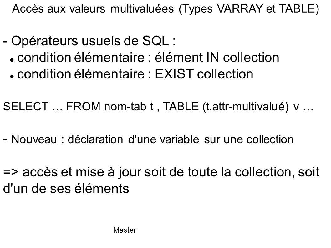 Master Accès aux valeurs multivaluées (Types VARRAY et TABLE) - Opérateurs usuels de SQL : condition élémentaire : élément IN collection condition élé