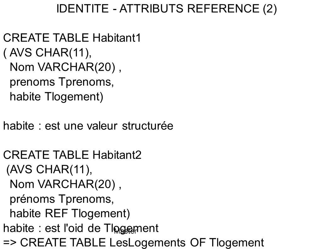 Master IDENTITE - ATTRIBUTS REFERENCE (2) CREATE TABLE Habitant1 ( AVS CHAR(11), Nom VARCHAR(20), prenoms Tprenoms, habite Tlogement) habite : est une