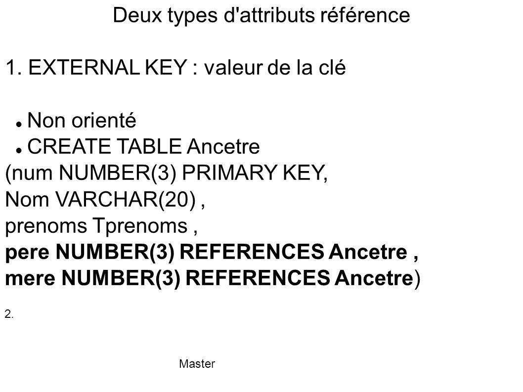 Master Deux types d'attributs référence 1. EXTERNAL KEY : valeur de la clé Non orienté CREATE TABLE Ancetre (num NUMBER(3) PRIMARY KEY, Nom VARCHAR(20
