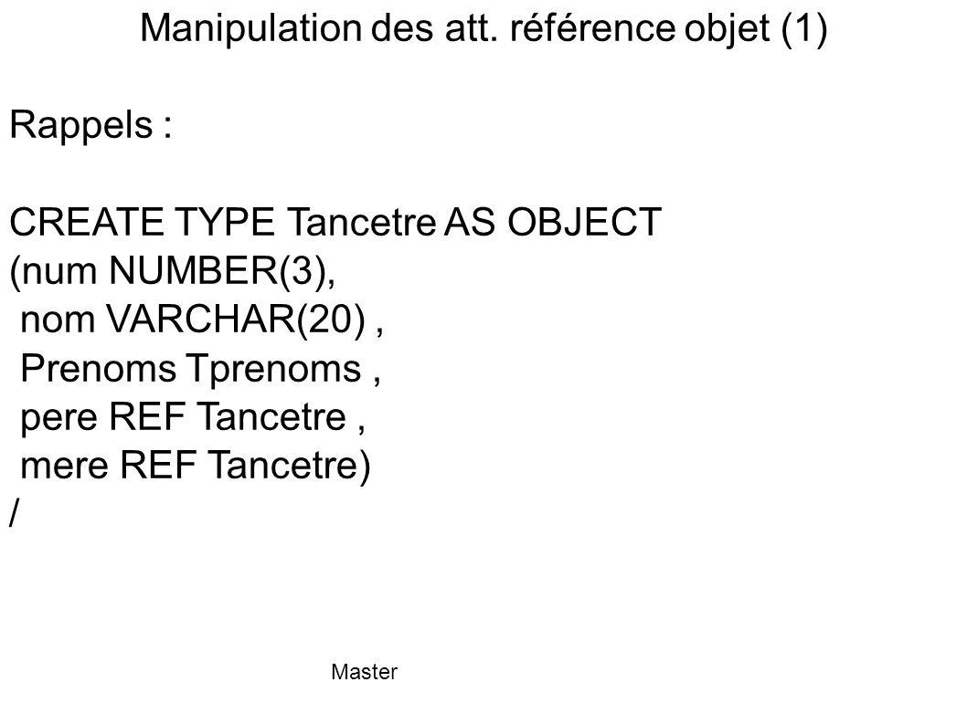 Master Manipulation des att. référence objet (1) Rappels : CREATE TYPE Tancetre AS OBJECT (num NUMBER(3), nom VARCHAR(20), Prenoms Tprenoms, pere REF