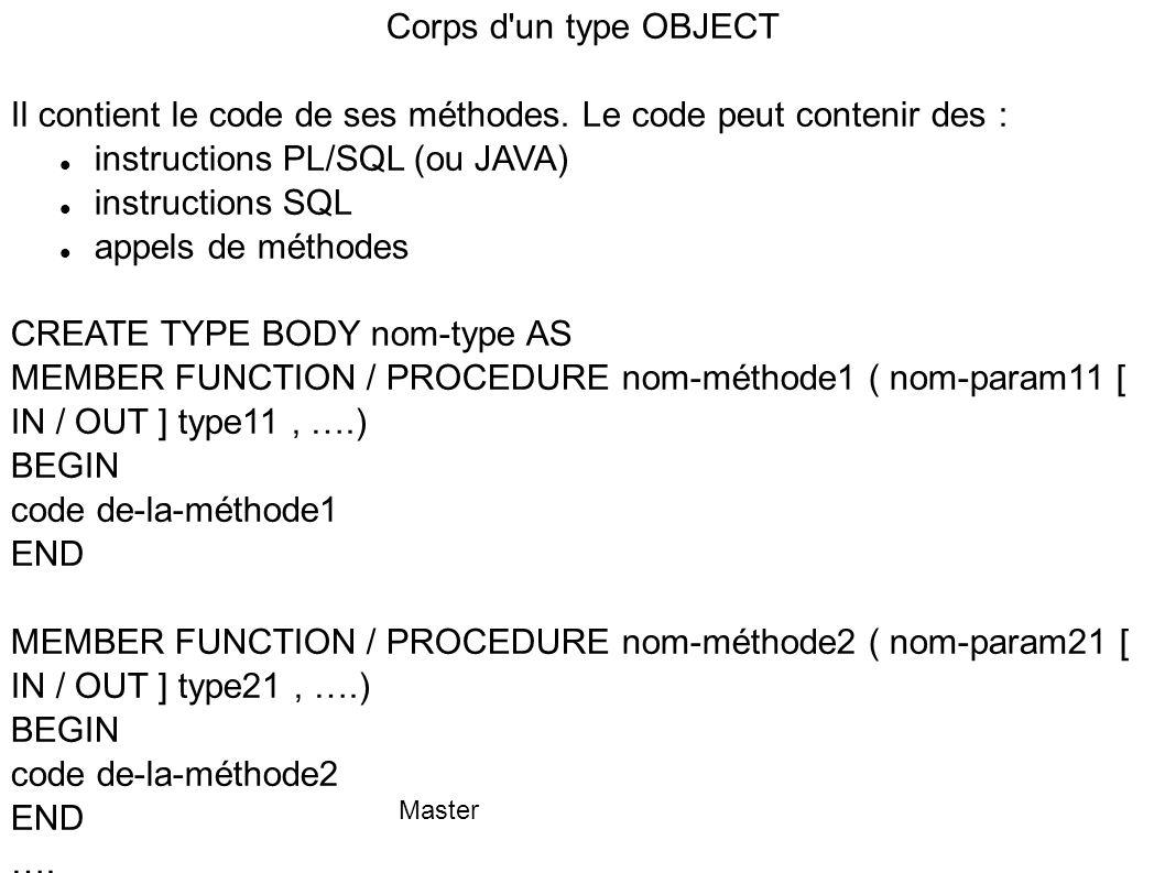 Master Corps d'un type OBJECT Il contient le code de ses méthodes. Le code peut contenir des : instructions PL/SQL (ou JAVA) instructions SQL appels d