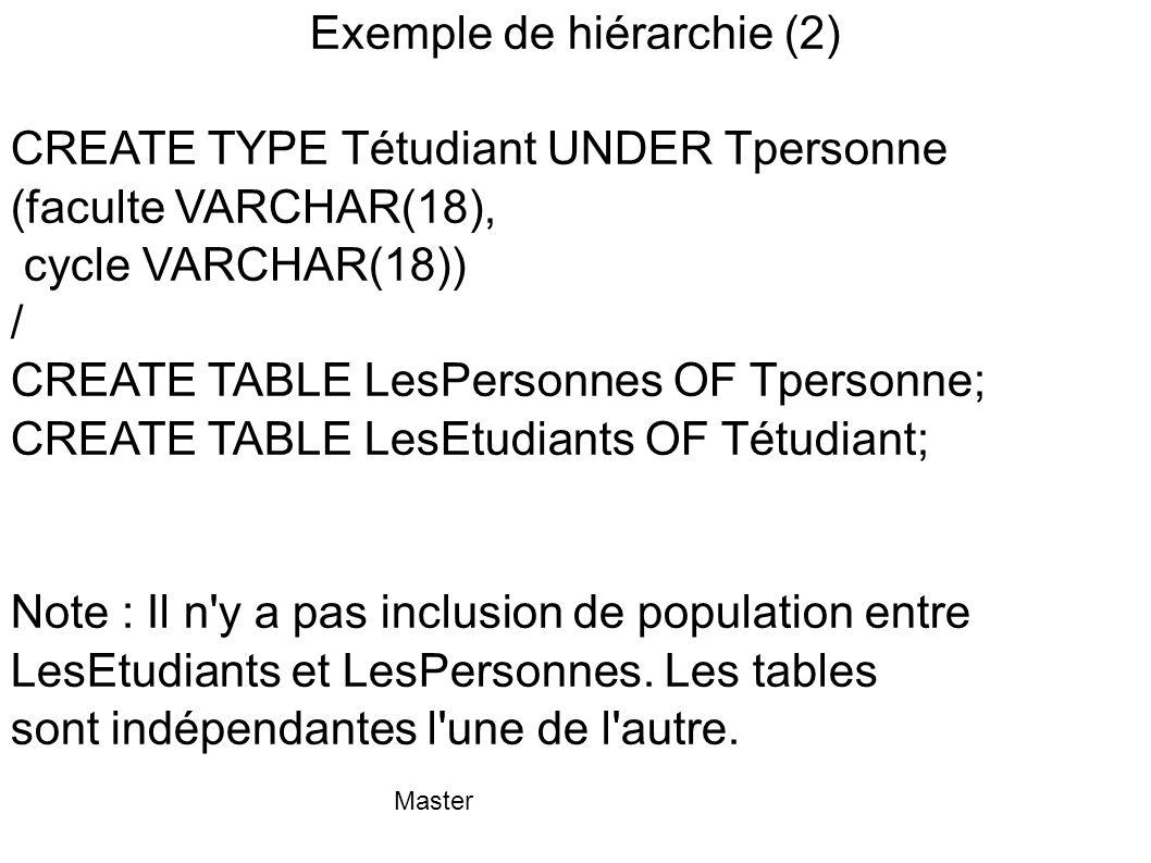 Master Exemple de hiérarchie (2) CREATE TYPE Tétudiant UNDER Tpersonne (faculte VARCHAR(18), cycle VARCHAR(18)) / CREATE TABLE LesPersonnes OF Tperson