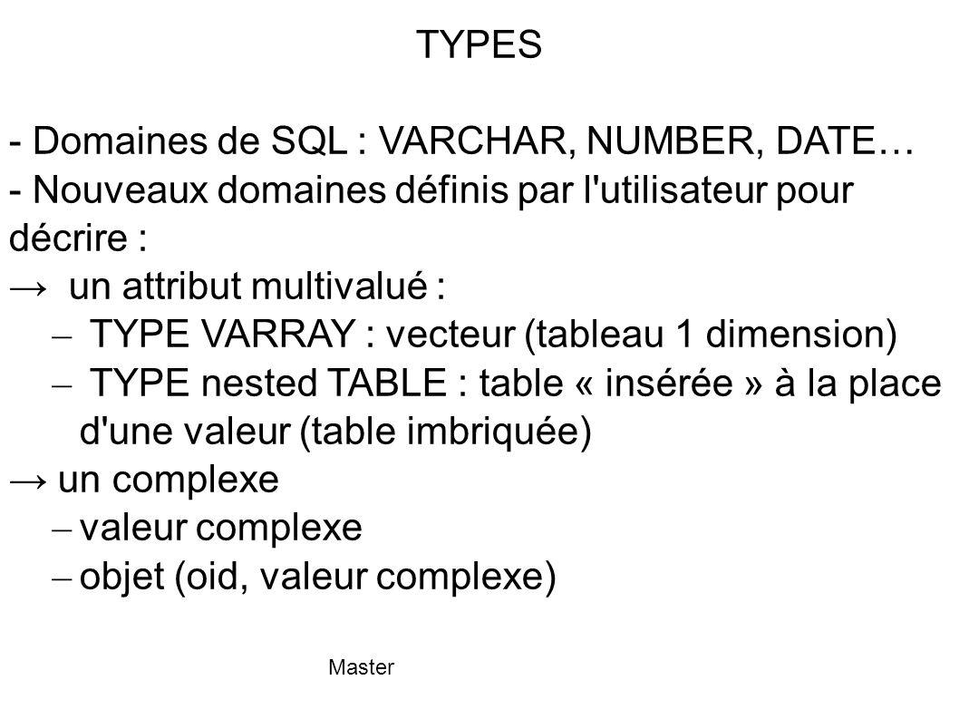 Master Type VARRAY CREATE TYPE nom-type1 AS VARRAY(nb-max) OF nom-type2 Où nom-type2 est : type de SQL (CHAR, VARCHAR, NUMBER…) ou type défini par l utilisateur ⇒ est une valeur multivaluée de type vecteur CREATE TYPE Tprenoms AS VARRAY(4) OF VARCHAR(20) /* Tprenoms est un type Vecteur de 4 VARCAHAR(20) Exemple de valeur : ( Marc , Pierre ) CREATE TABLE Personne (AVS CHAR(11), nom VARCHAR(20), prenoms Tprenoms)