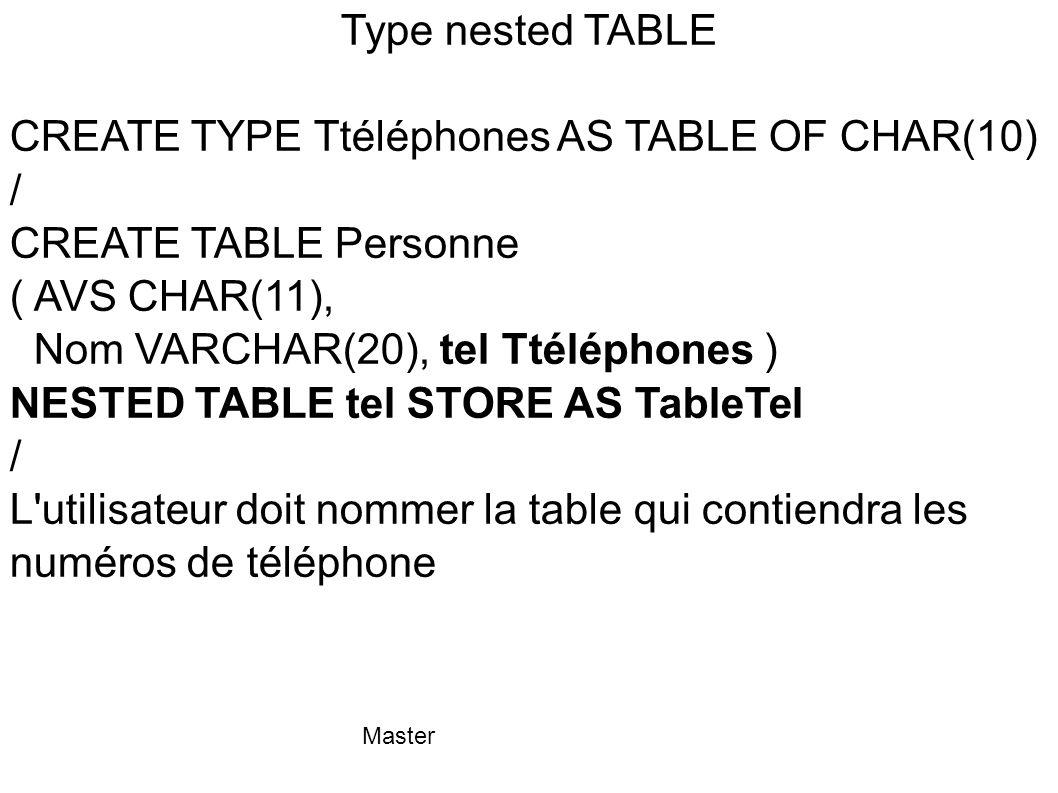 Master Création de valeurs structurées (2) CREATE TYPE Tadresse AS OBJECT ( rue VARCHAR(20), numéro VARCHAR(4), Localité VARCHAR(20), CP CHAR(4) ) / – Constructeurs : Tadresse (rue : Avenue Komarov , numéro : 76 , localité : Le Havre , CP : 1007 ) Tprenoms ( Bruno , Alice )