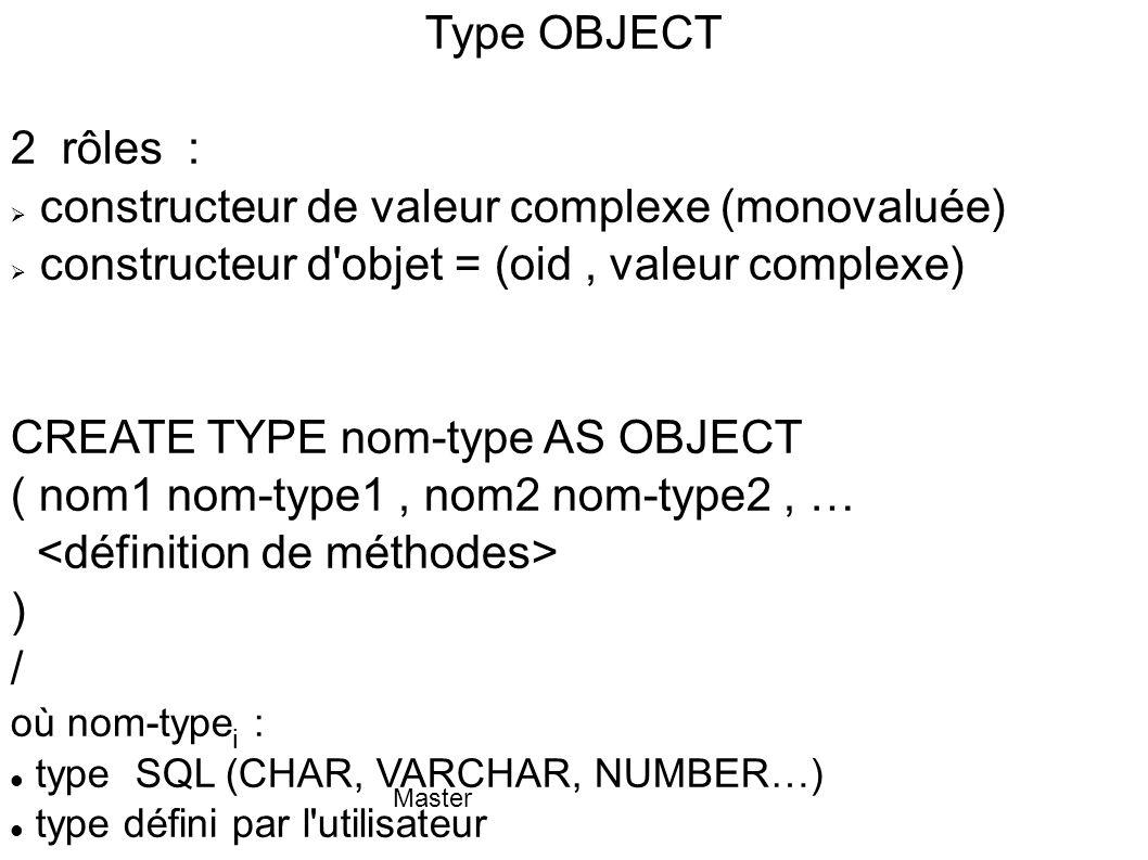 Master Type OBJECT Utilisation comme constructeur de valeur complexe : CREATE TYPE Tadresse AS OBJECT ( rue VARCHAR(20), numéro VARCHAR(4), Localité VARCHAR(20), NPA CHAR(4)) / CREATE TABLE Personne ( AVS CHAR(11), nom VARCHAR(20), prénoms Tprenoms, adr Tadresse ) /