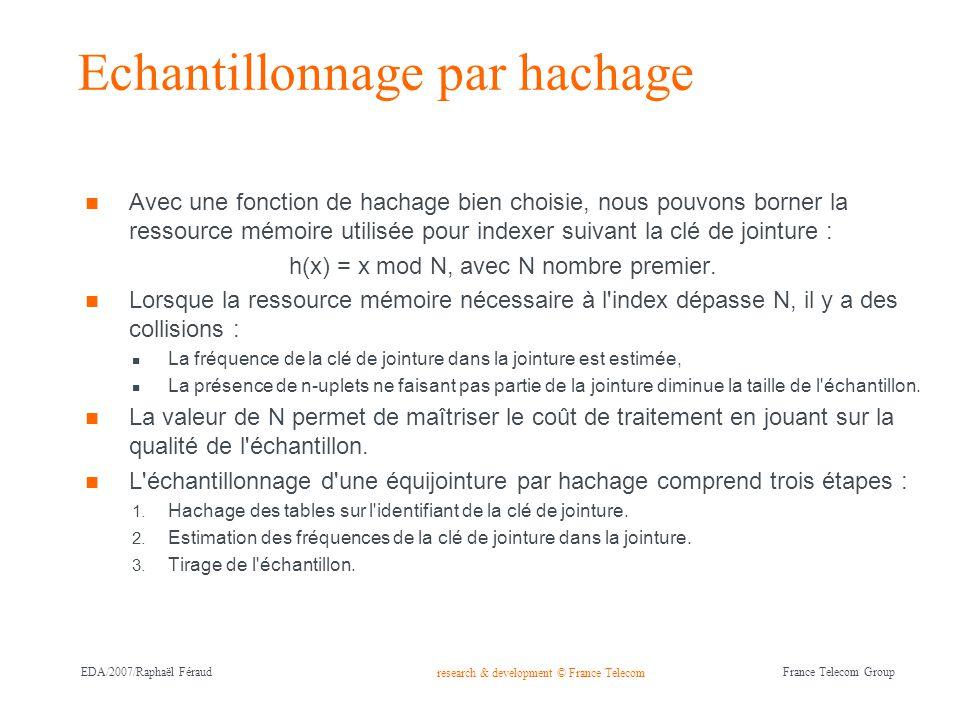 research & development © France Telecom France Telecom Group EDA/2007/Raphaël Féraud Echantillonnage par hachage Avec une fonction de hachage bien cho