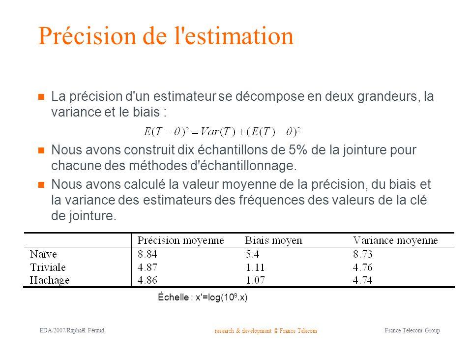research & development © France Telecom France Telecom Group EDA/2007/Raphaël Féraud Précision de l'estimation La précision d'un estimateur se décompo