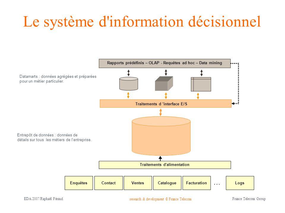 research & development © France Telecom France Telecom Group EDA/2007/Raphaël Féraud Le système d'information décisionnel Traitements d 'interface E/S