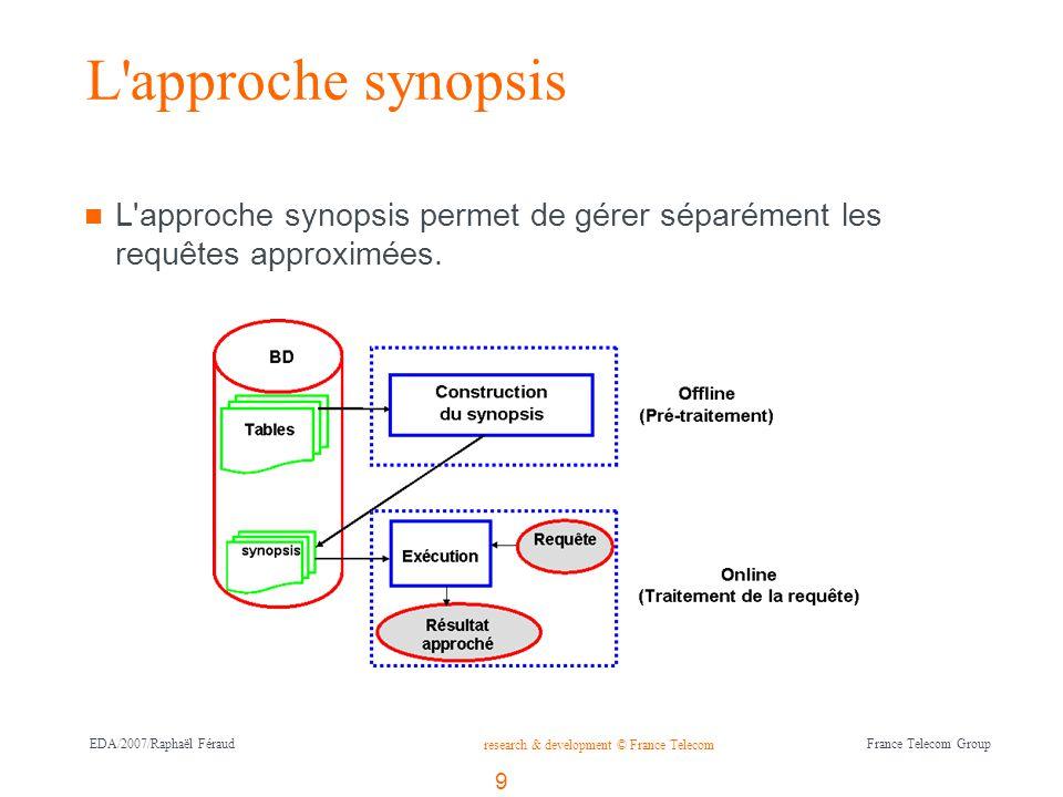 research & development © France Telecom France Telecom Group EDA/2007/Raphaël Féraud Conclusion Nous avons proposé une méthode d échantillonnage d une jointure par hachage permettant de contrôler les ressources mémoire utilisées.