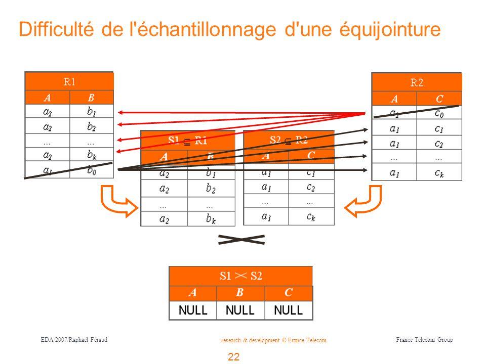 research & development © France Telecom France Telecom Group EDA/2007/Raphaël Féraud Difficulté de l'échantillonnage d'une équijointure 22