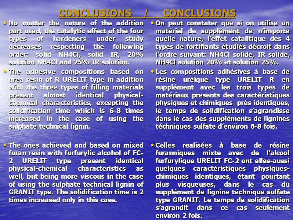CONCLUSIONS / CONCLUSIONS On peut constater que si on utilise un matériel de supplément de n'importe quelle nature, l'effet catalitique des 4 types de fortifiants étudiés décroit dans l'ordre suivant: NH4Cl solide, IR solide, NH4Cl solution 20% et solution 25%.