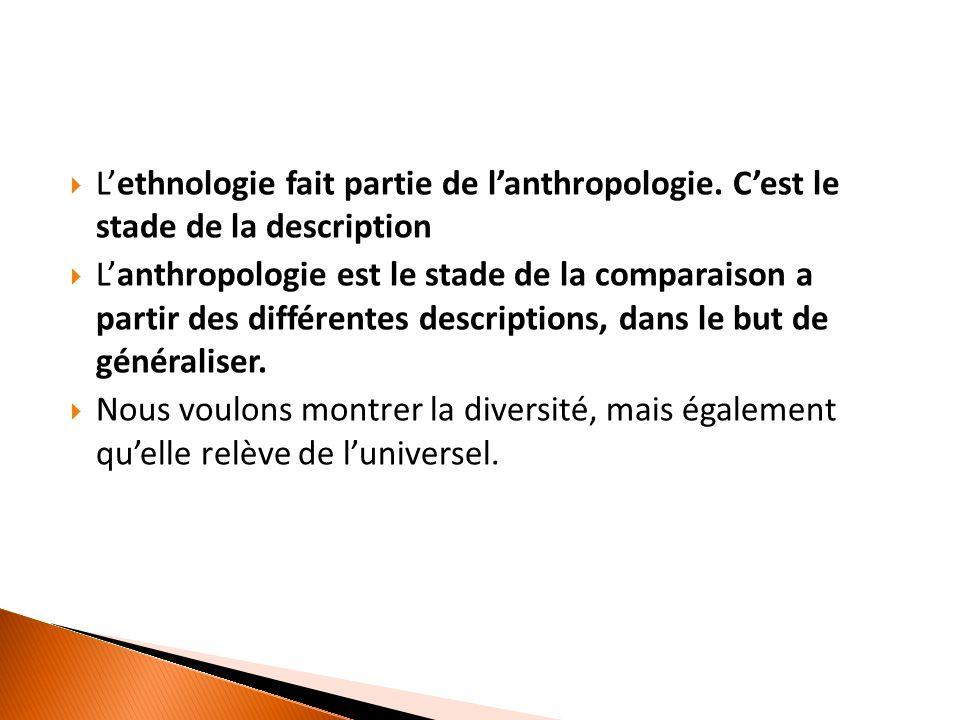  L'ethnologie fait partie de l'anthropologie.
