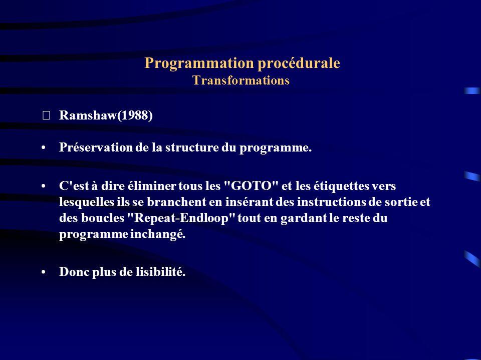 Programmation procédurale Transformations Ramshaw(1988) Préservation de la structure du programme.