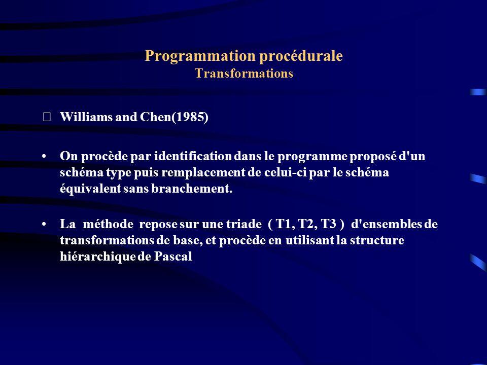 Programmation procédurale Transformations Williams and Chen(1985) On procède par identification dans le programme proposé d un schéma type puis remplacement de celui-ci par le schéma équivalent sans branchement.