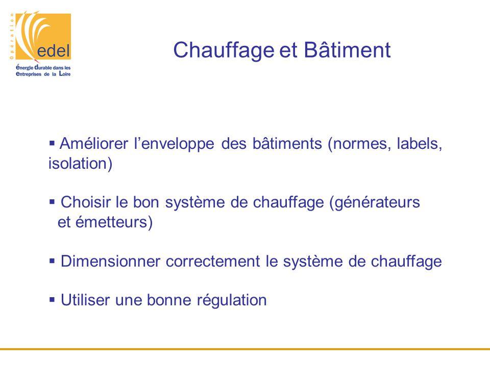 Chauffage et Bâtiment  Améliorer l'enveloppe des bâtiments (normes, labels, isolation)  Choisir le bon système de chauffage (générateurs et émetteur