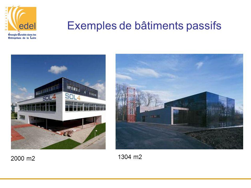 Exemples de bâtiments passifs 2000 m2 1304 m2