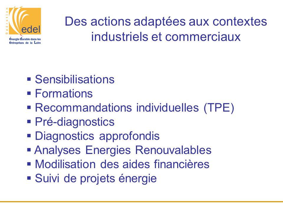 Des actions adaptées aux contextes industriels et commerciaux  Sensibilisations  Formations  Recommandations individuelles (TPE)  Pré-diagnostics