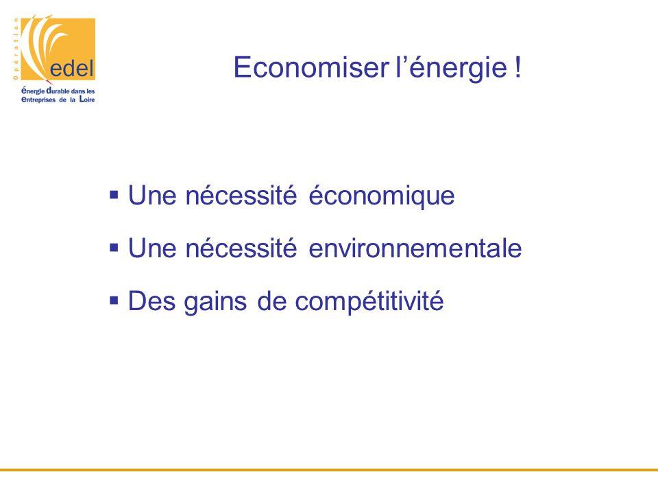 Economiser l'énergie !  Une nécessité économique  Une nécessité environnementale  Des gains de compétitivité