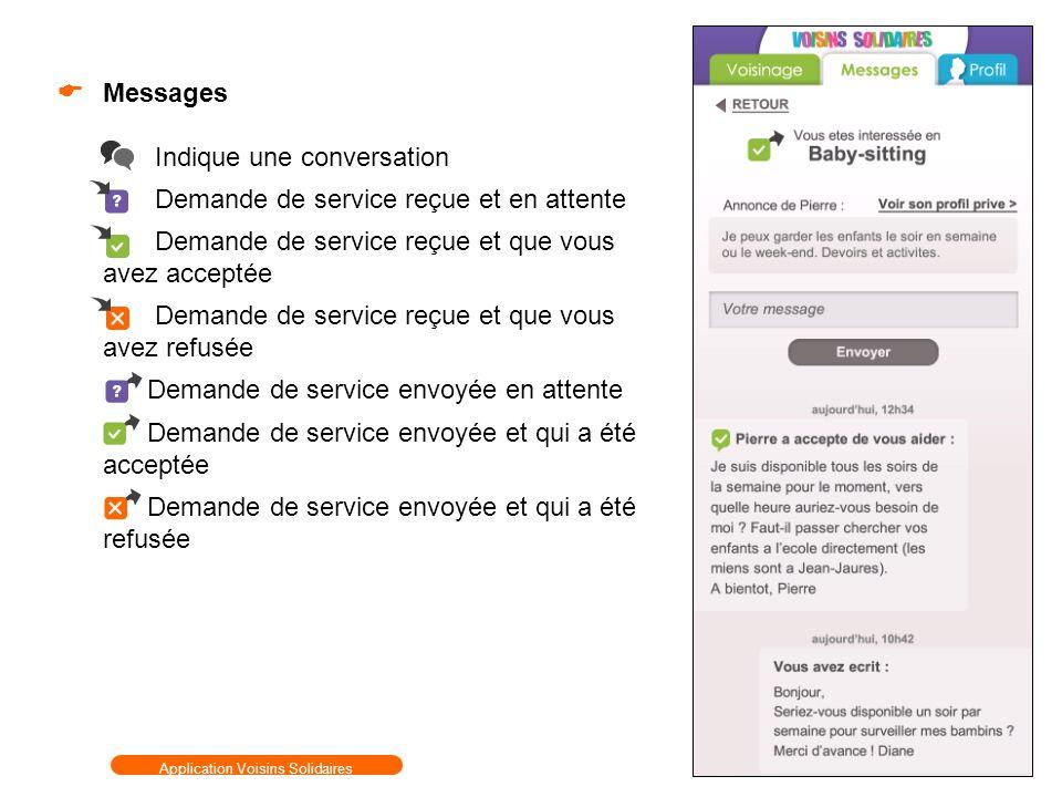 Messages Indique une conversation Demande de service reçue et en attente Demande de service reçue et que vous avez acceptée Demande de service reçue e