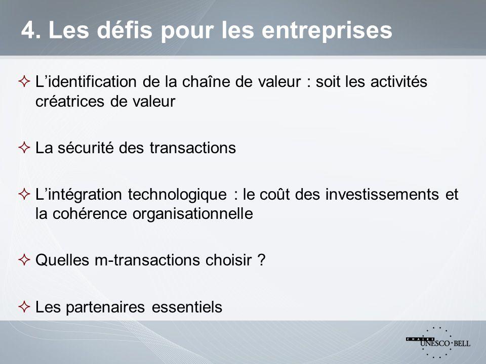 4. Les défis pour les entreprises  L'identification de la chaîne de valeur : soit les activités créatrices de valeur  La sécurité des transactions 