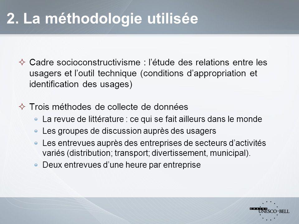 2. La méthodologie utilisée  Cadre socioconstructivisme : l'étude des relations entre les usagers et l'outil technique (conditions d'appropriation et