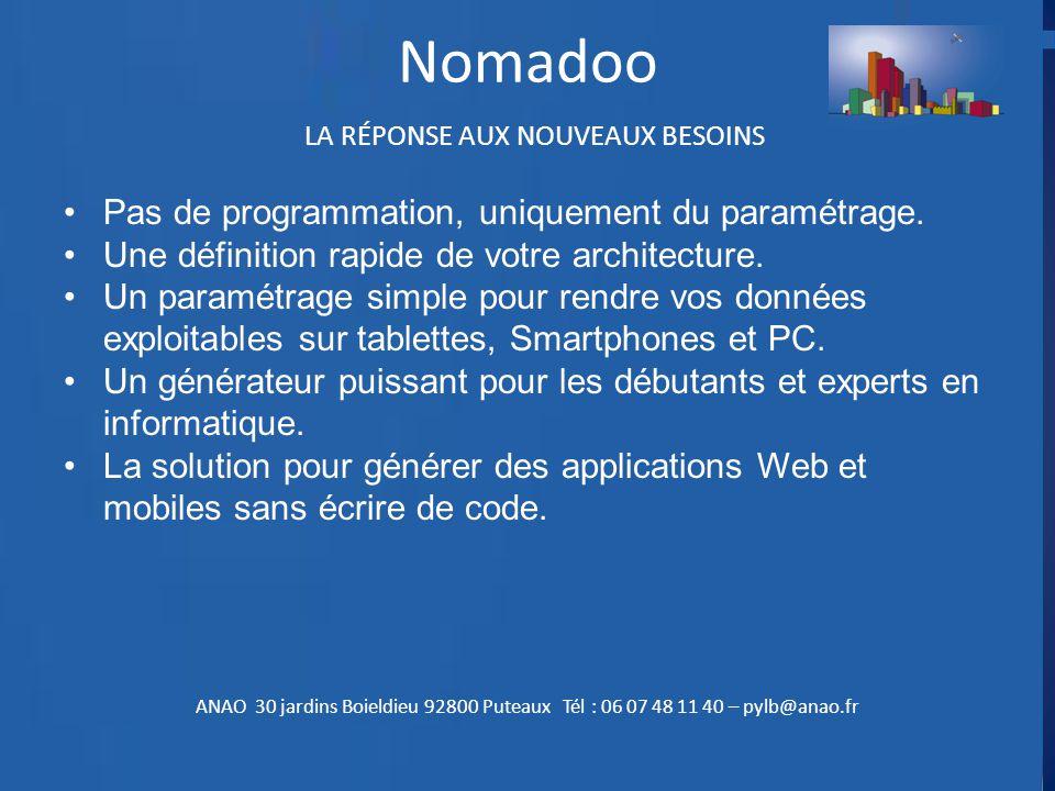 Nomadoo LA RÉPONSE AUX NOUVEAUX BESOINS Pas de programmation, uniquement du paramétrage. Une définition rapide de votre architecture. Un paramétrage s