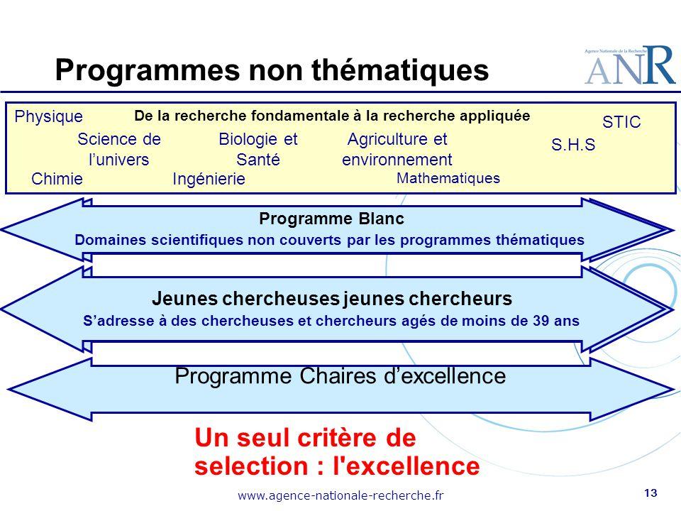 www.agence-nationale-recherche.fr 13 Programmes non thématiques De la recherche fondamentale à la recherche appliquée STIC IngénierieChimie Physique M
