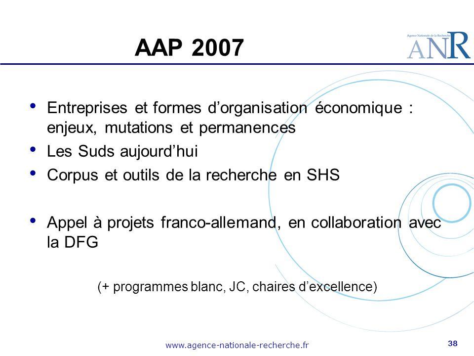 www.agence-nationale-recherche.fr 38 AAP 2007 Entreprises et formes d'organisation économique : enjeux, mutations et permanences Les Suds aujourd'hui