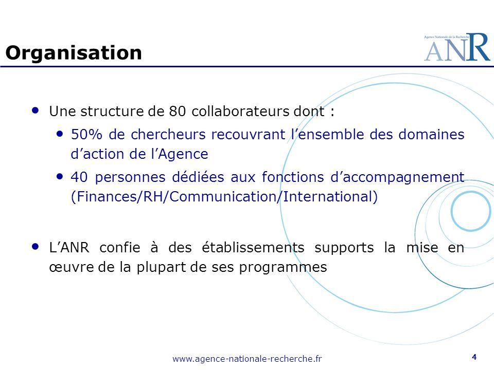 www.agence-nationale-recherche.fr 4 Organisation Une structure de 80 collaborateurs dont : 50% de chercheurs recouvrant l'ensemble des domaines d'acti