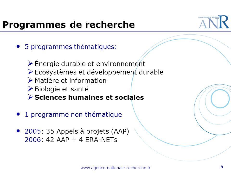 www.agence-nationale-recherche.fr 19 Programmes thématiques 2006 Total Présentés : 338 dont 335 recevables pour un montant de 102,2M€ (soit 305 000 € /projet) Financés : 75 pour un montant de 13,3M € (soit 173 253 € /projet) taux de sélection : 22,2%