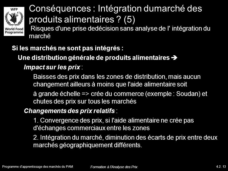 Conséquences : Intégration dumarché des produits alimentaires .