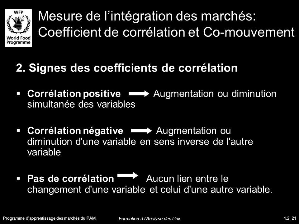 2. Signes des coefficients de corrélation  Corrélation positive Augmentation ou diminution simultanée des variables  Corrélation négative Augmentati