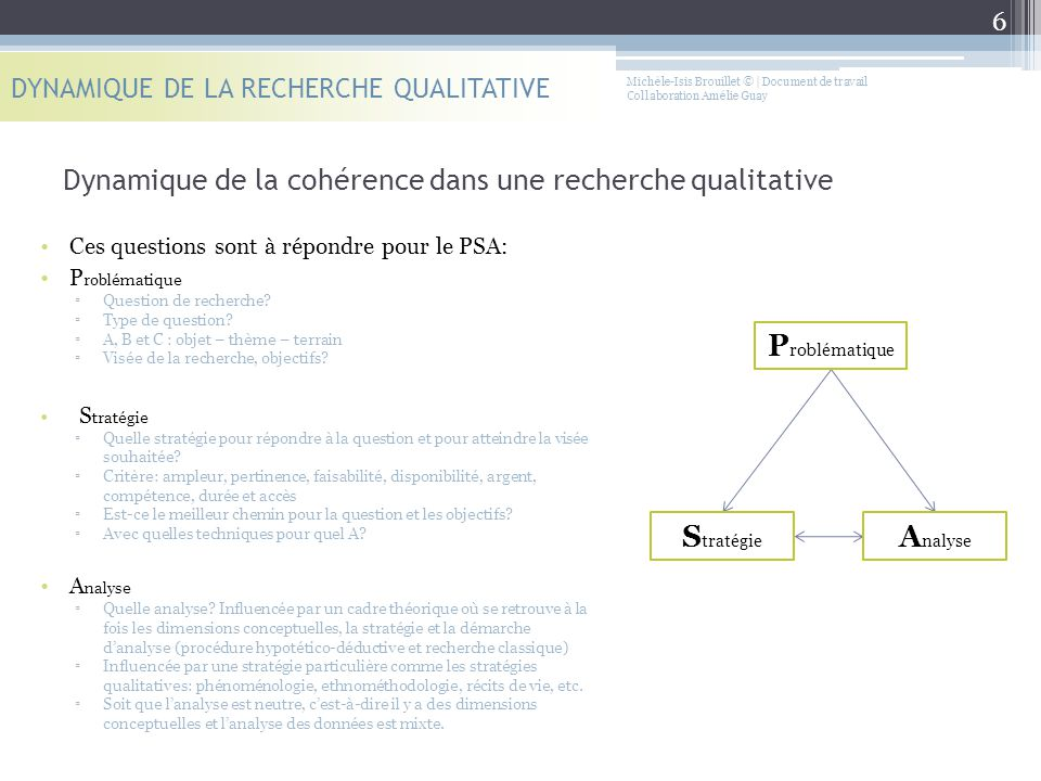 Ces questions sont à répondre pour le PSA: P roblématique ▫Question de recherche? ▫Type de question? ▫A, B et C : objet – thème – terrain ▫Visée de la