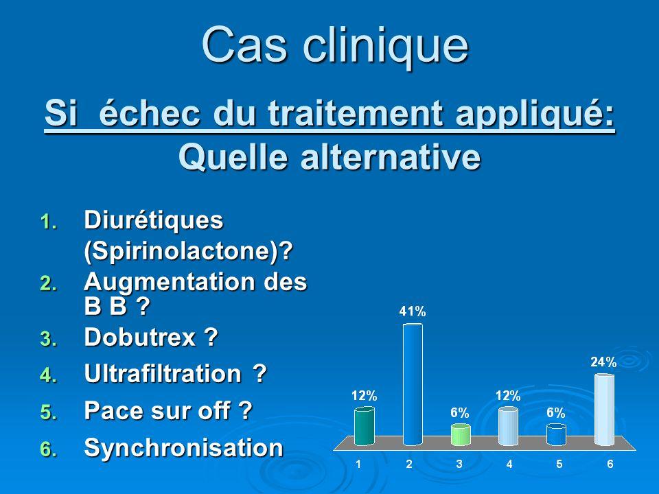 Si échec du traitement appliqué: Quelle alternative 1. Diurétiques (Spirinolactone)? 2. Augmentation des B B ? 3. Dobutrex ? 4. Ultrafiltration ? 5. P