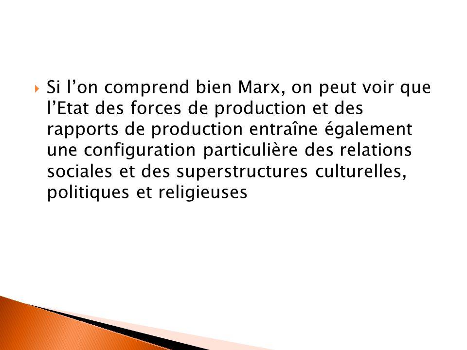  Si l'on comprend bien Marx, on peut voir que l'Etat des forces de production et des rapports de production entraîne également une configuration part