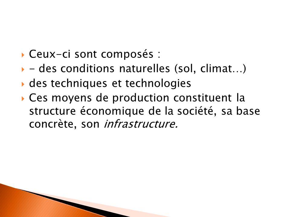  Ceux-ci sont composés :  - des conditions naturelles (sol, climat…)  des techniques et technologies  Ces moyens de production constituent la structure économique de la société, sa base concrète, son infrastructure.