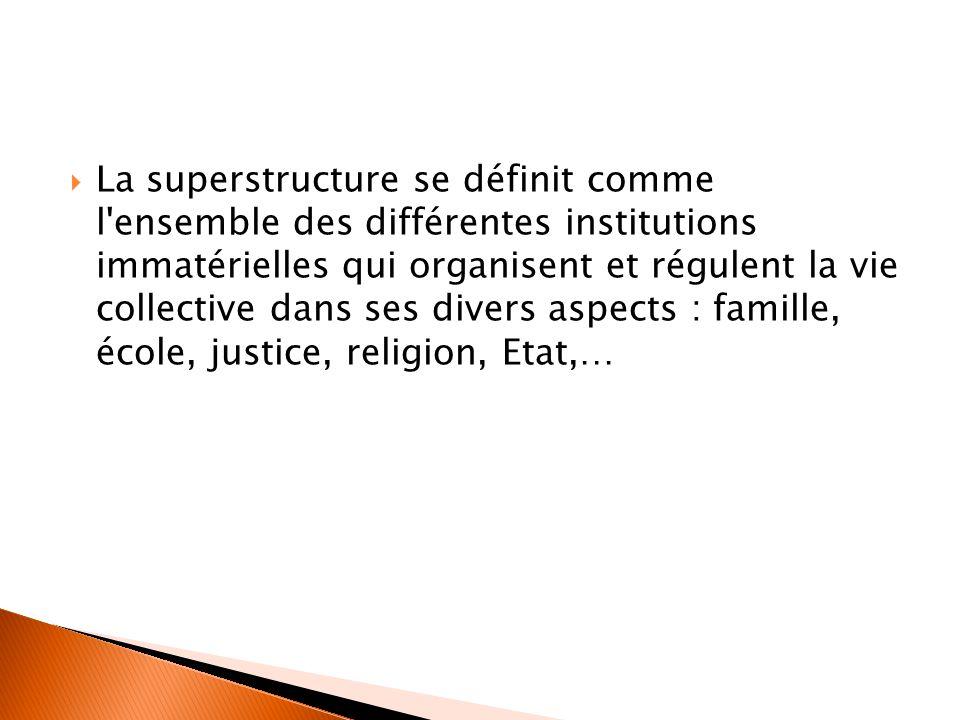  La superstructure se définit comme l ensemble des différentes institutions immatérielles qui organisent et régulent la vie collective dans ses divers aspects : famille, école, justice, religion, Etat,…