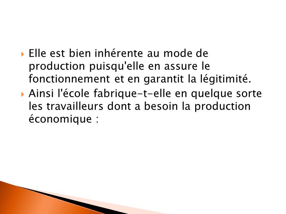  Elle est bien inhérente au mode de production puisqu'elle en assure le fonctionnement et en garantit la légitimité.  Ainsi l'école fabrique-t-elle