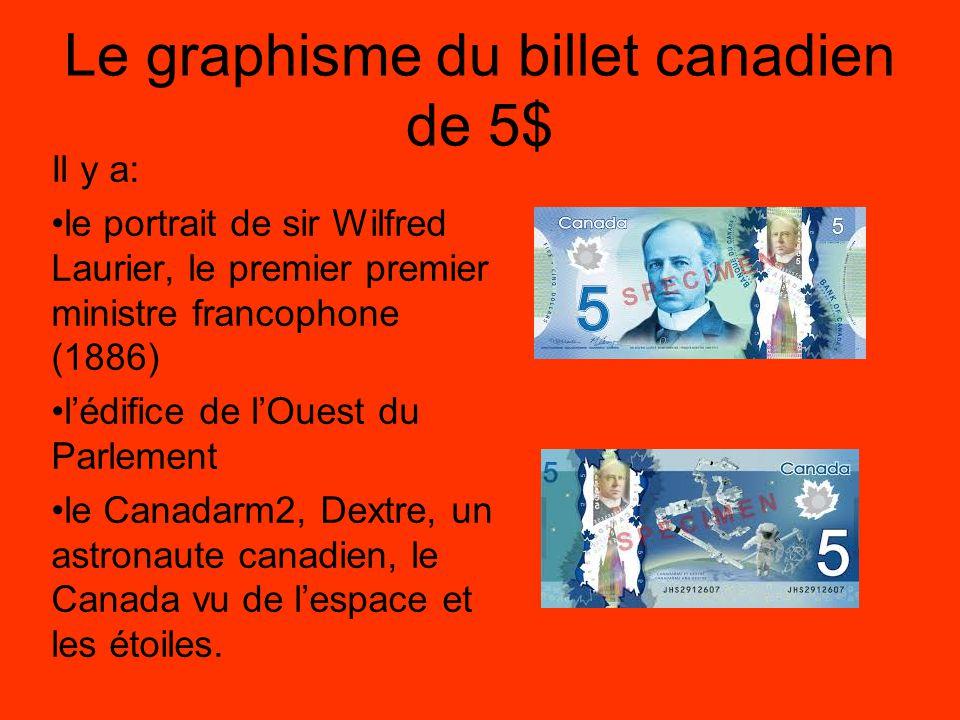 Le graphisme du billet canadien de 10$ Il y a: le portrait de sir John A.