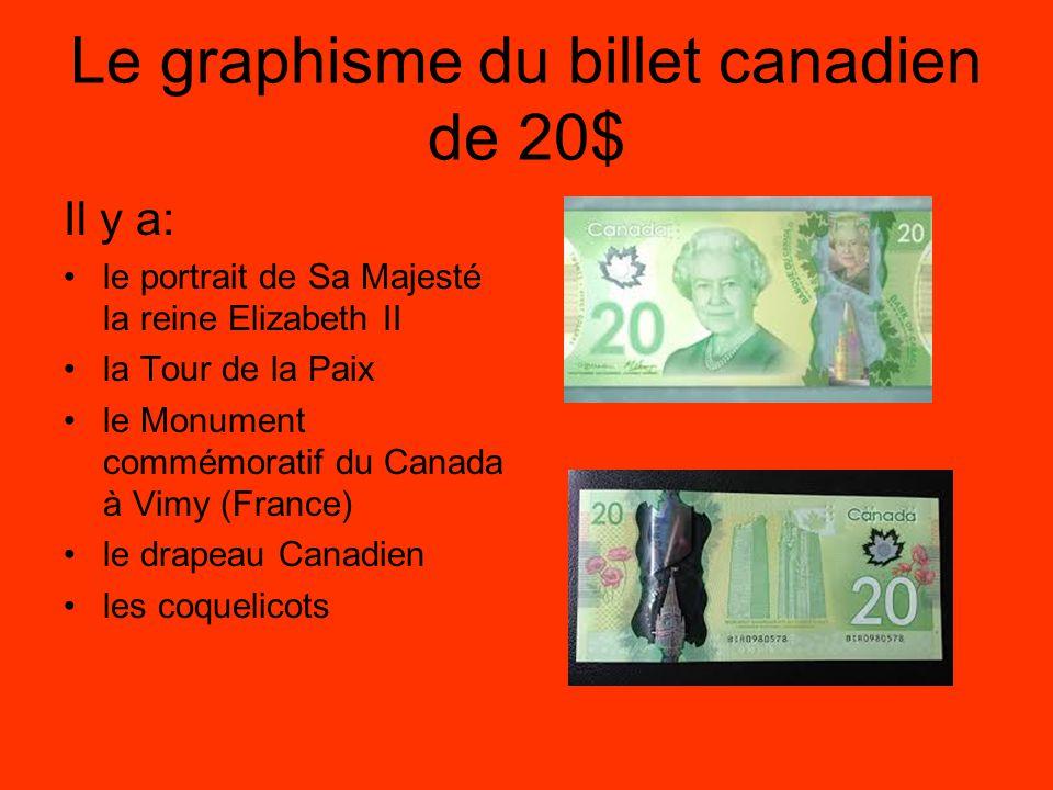 Le graphisme du billet canadien de 50$ Il y a: le portrait de William Lyon Mackenzie King, 10e premier ministre (1921) l'édifice du Centre du Parlement le NGCC Amundsen, brise- glace de recherche le mot arctique en inuktitut la carte des régions nordiques du Canada La boussole