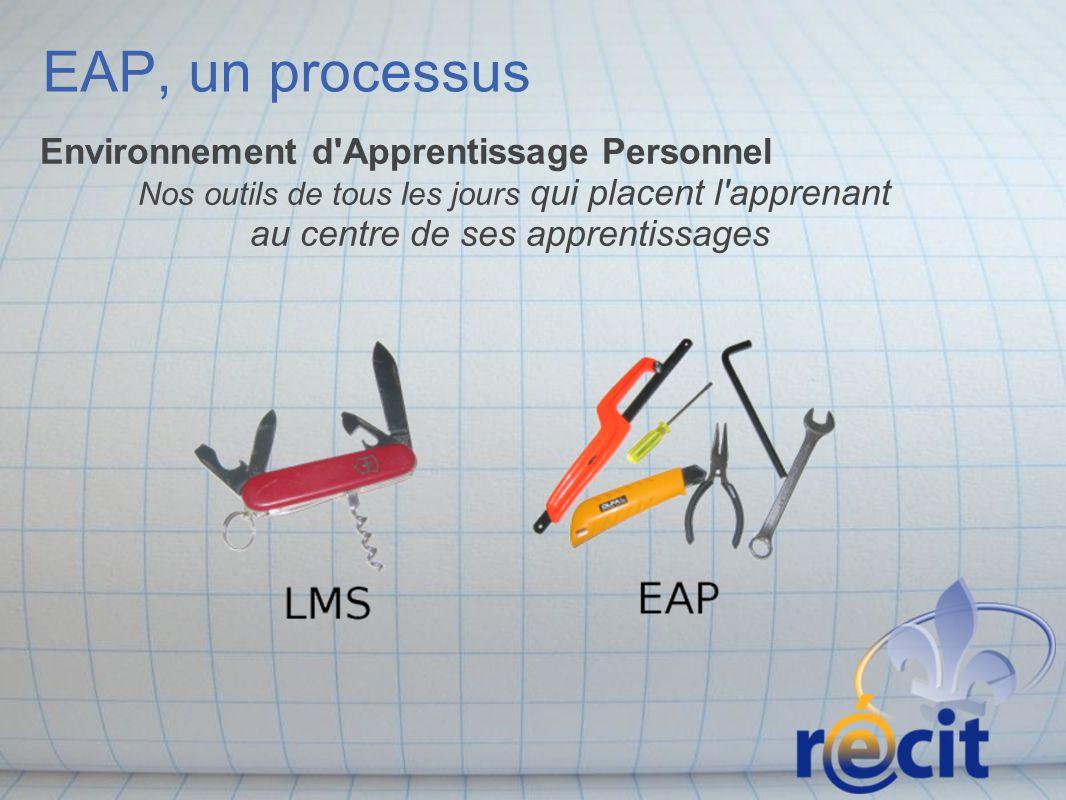 EAP, un processus Environnement d Apprentissage Personnel Nos outils de tous les jours qui placent l apprenant au centre de ses apprentissages