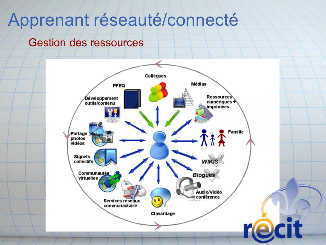 Apprenant réseauté/connecté Gestion des ressources