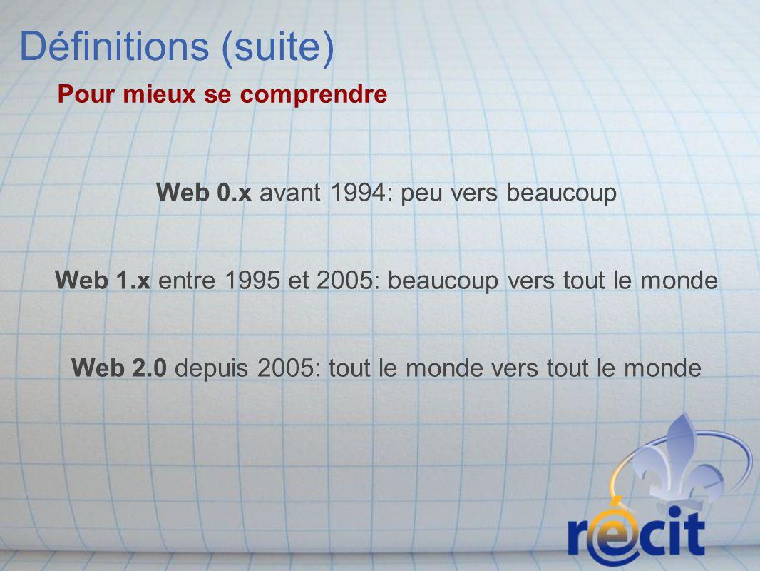 Définitions (suite) Pour mieux se comprendre Web 0.x avant 1994: peu vers beaucoup Web 1.x entre 1995 et 2005: beaucoup vers tout le monde Web 2.0 depuis 2005: tout le monde vers tout le monde