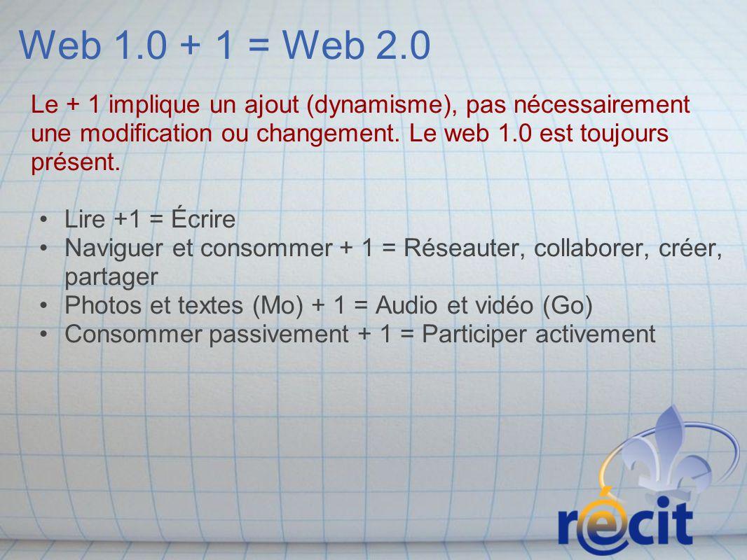 Web 1.0 + 1 = Web 2.0 Le + 1 implique un ajout (dynamisme), pas nécessairement une modification ou changement. Le web 1.0 est toujours présent. Lire +