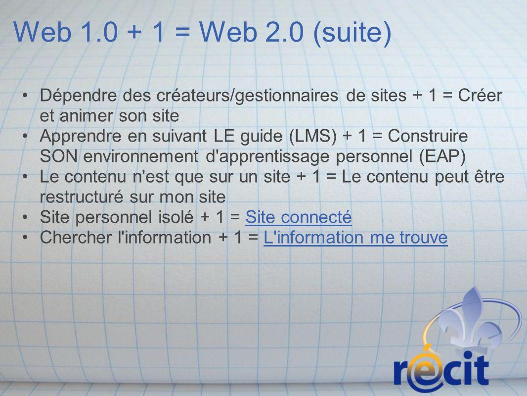 Web 1.0 + 1 = Web 2.0 (suite) Dépendre des créateurs/gestionnaires de sites + 1 = Créer et animer son site Apprendre en suivant LE guide (LMS) + 1 = Construire SON environnement d apprentissage personnel (EAP) Le contenu n est que sur un site + 1 = Le contenu peut être restructuré sur mon site Site personnel isolé + 1 = Site connecté Chercher l information + 1 = L information me trouve