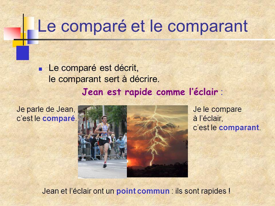 Analyser une image Pour analyser une image, il faut : – trouver le comparé et le comparant ; – trouver le(s) point(s) commun(s) ; – comprendre à quoi elle sert.