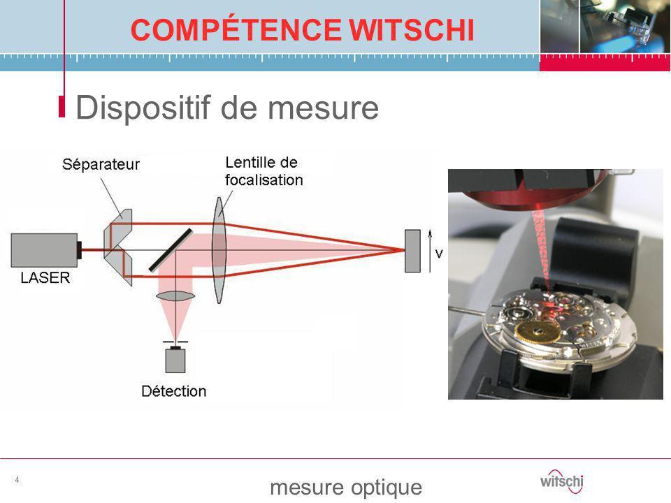 COMPÉTENCE WITSCHI mesure optique 4 Dispositif de mesure