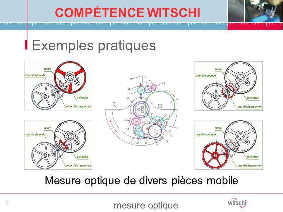 COMPÉTENCE WITSCHI mesure optique 5 Exemples pratiques Mesure optique de divers pièces mobile